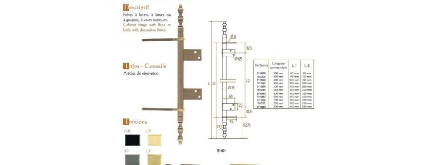 Les Ferrures Diverses pour actionner et décorer les portes des meubles