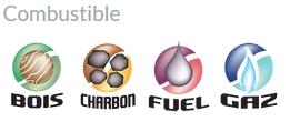 Combustibles pour chapeaux galvanisés