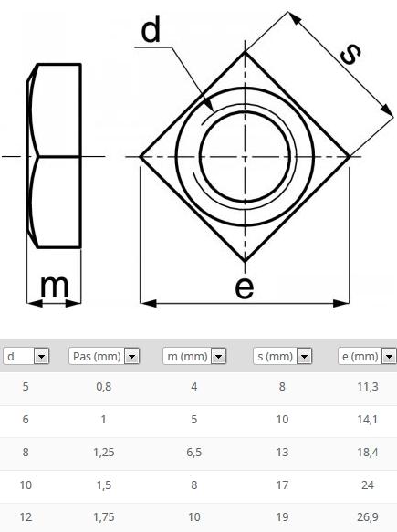 Cotes et schéma des écrous carrés inox