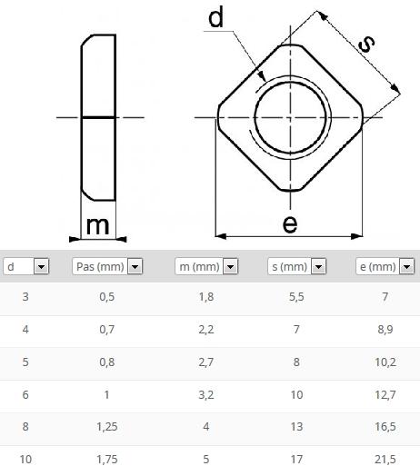 Schéma et cotes des écrous carrés plats inox