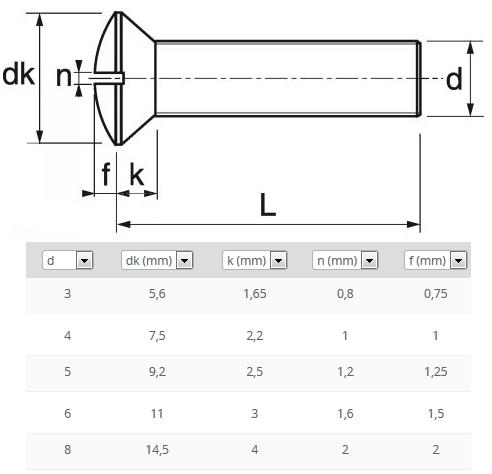 Schéma et cotes des vis à metaux tfb inox A4